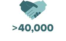 Graphic displaying two hands greeting and greater than 40,000 statistic
